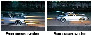 Rear-Curtain Synchro Flash System for Ordinary Representation of Activity