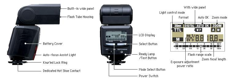 Parts and LCD Display of Sunpak PZ42X