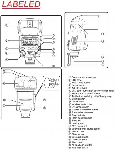 Pentax AF-360FGZ Dedicated Shoe Mount Zoom Flashgun
