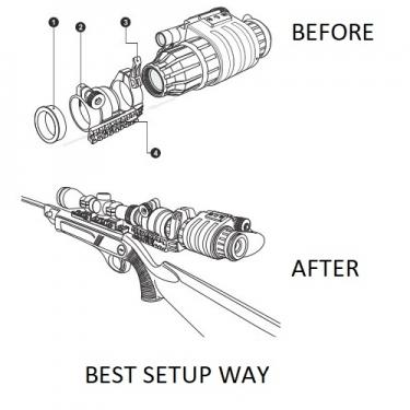 Pulsar Day Scope Adapter Kit For Challenger G2+ Scopes