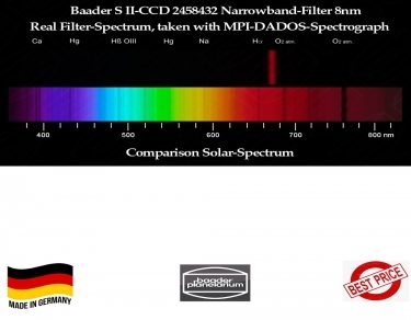 Baader 50.8mm S-II 8nm CCD Narrowband Optically Polished Filter