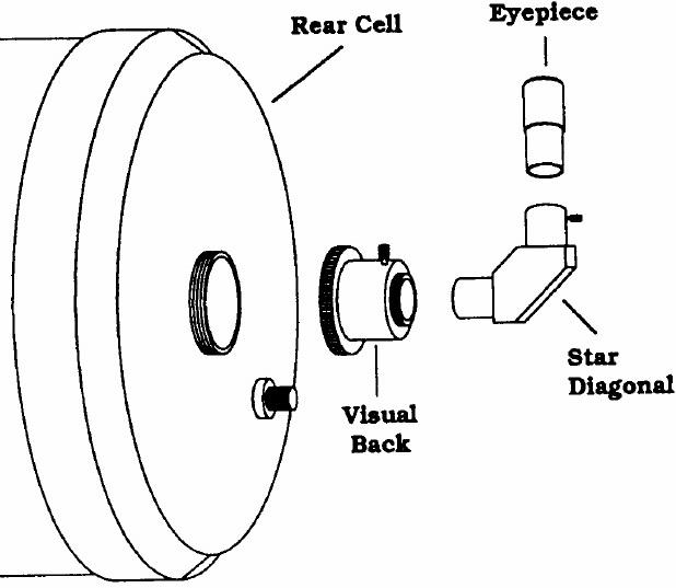 Celestron C5 Spotter Schmidt-Cassegrain Spotting Scope