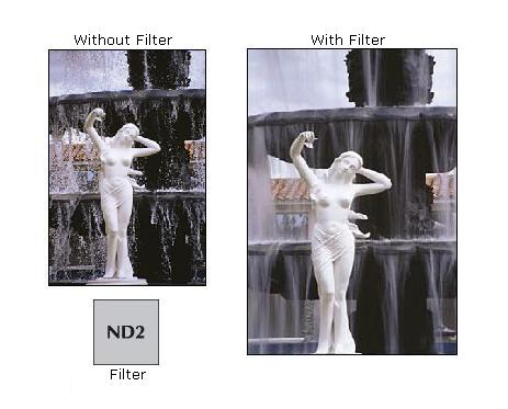 Cokin ND2X Neutral Grey Density Filter X-Pro Series