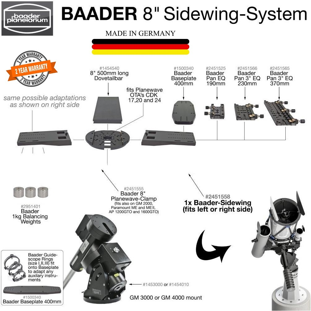 Baader Heavy-Duty 8