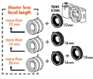 Kenko 10 and 16mm Extension Tube Set For Micro 4/3 Mount Cameras