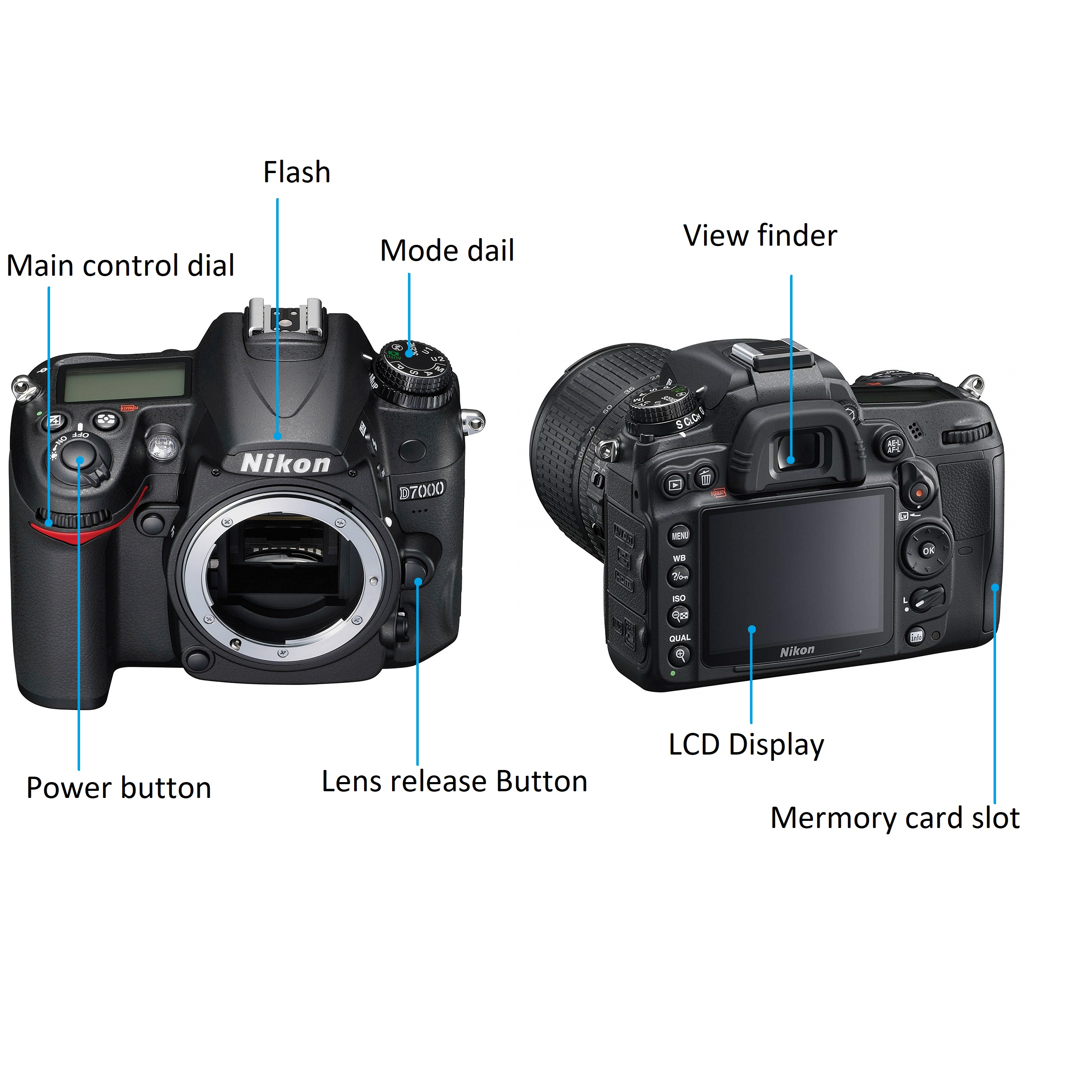Nikon Digital SLR D7000 Camera 16.2 MP Body