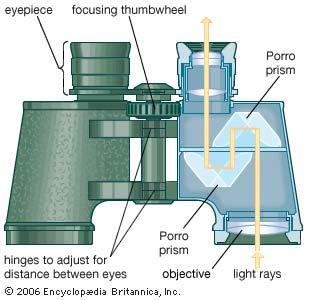 bf1 how to use binoculars